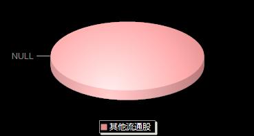 *ST欧浦002711机构持仓