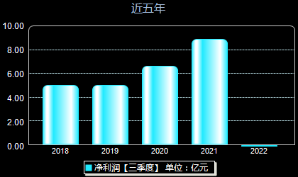 横店东磁002056年净利润