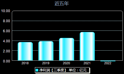 华光股份600475年净利润