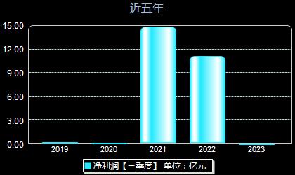 热景生物688068年净利润